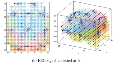 EEG collection t1